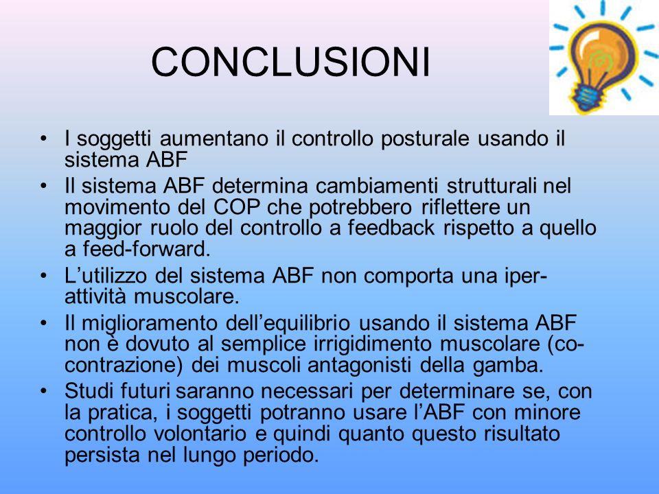 CONCLUSIONI I soggetti aumentano il controllo posturale usando il sistema ABF.