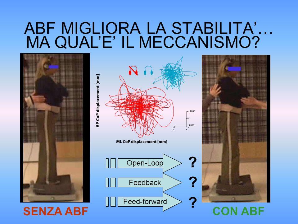 ABF MIGLIORA LA STABILITA'…