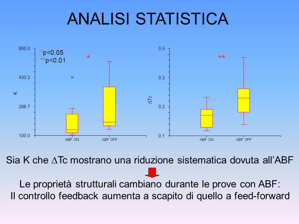 ANALISI STATISTICA * **