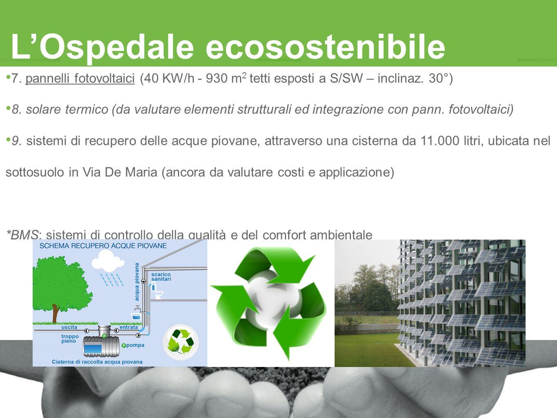 L'Ospedale ecosostenibile
