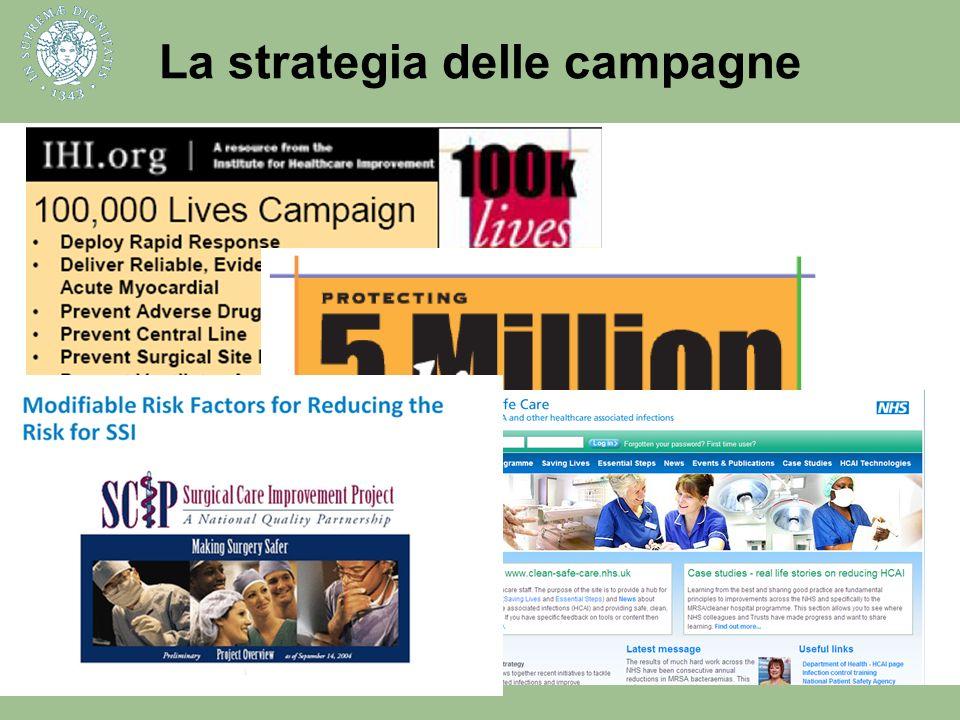 La strategia delle campagne