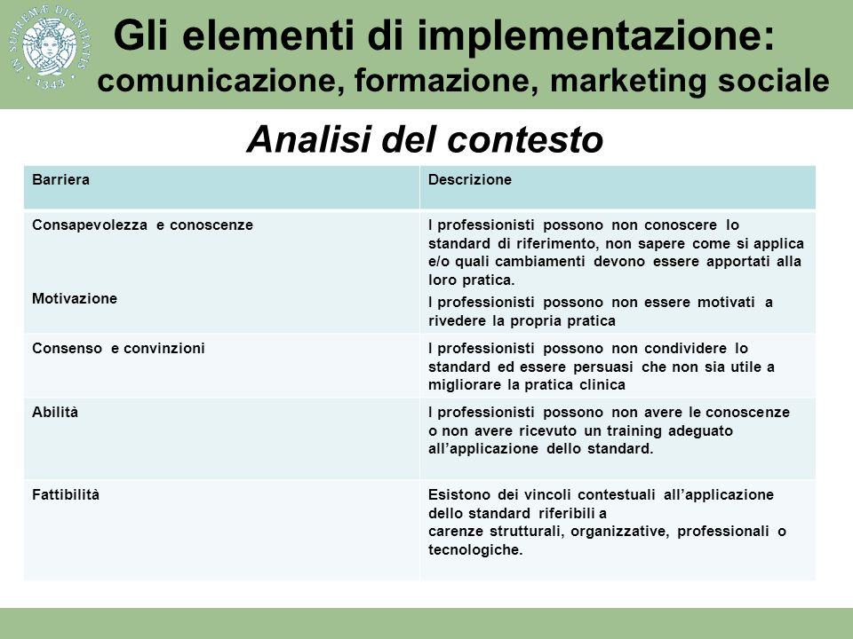 Possibili barriere all'implementazione