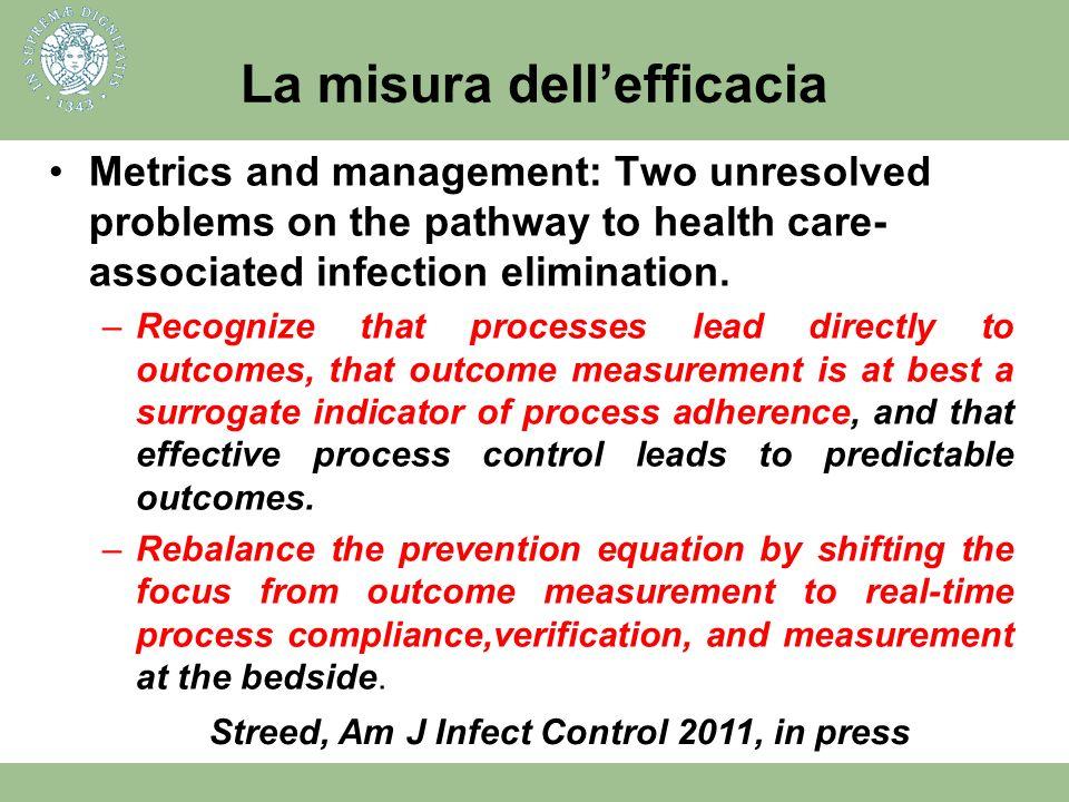 La misura dell'efficacia