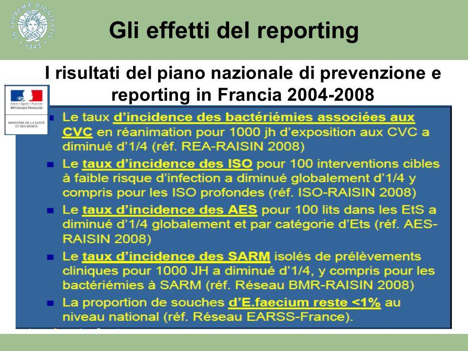 Gli effetti del reporting
