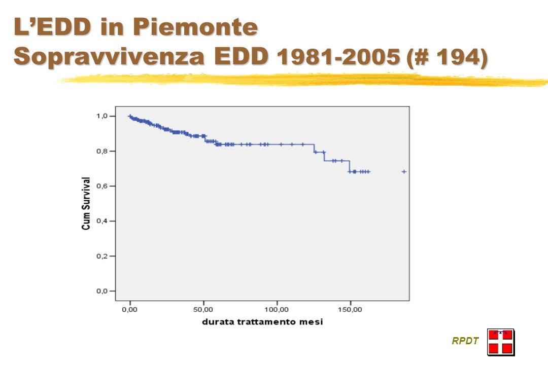 L'EDD in Piemonte Sopravvivenza EDD 1981-2005 (# 194)