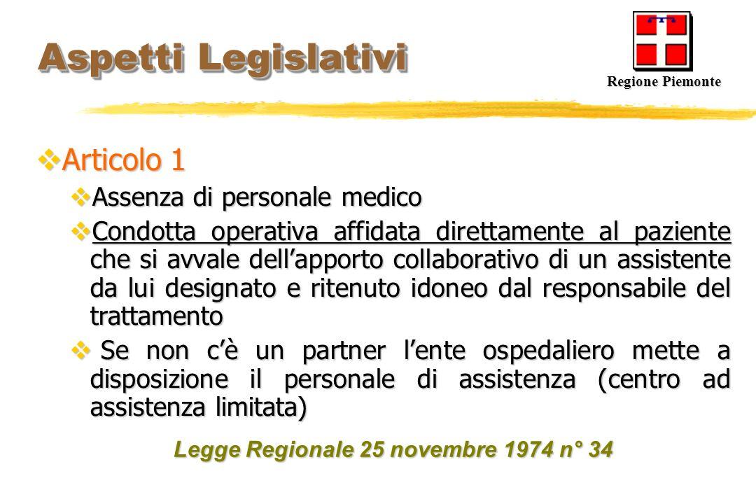 Aspetti Legislativi Articolo 1 Assenza di personale medico