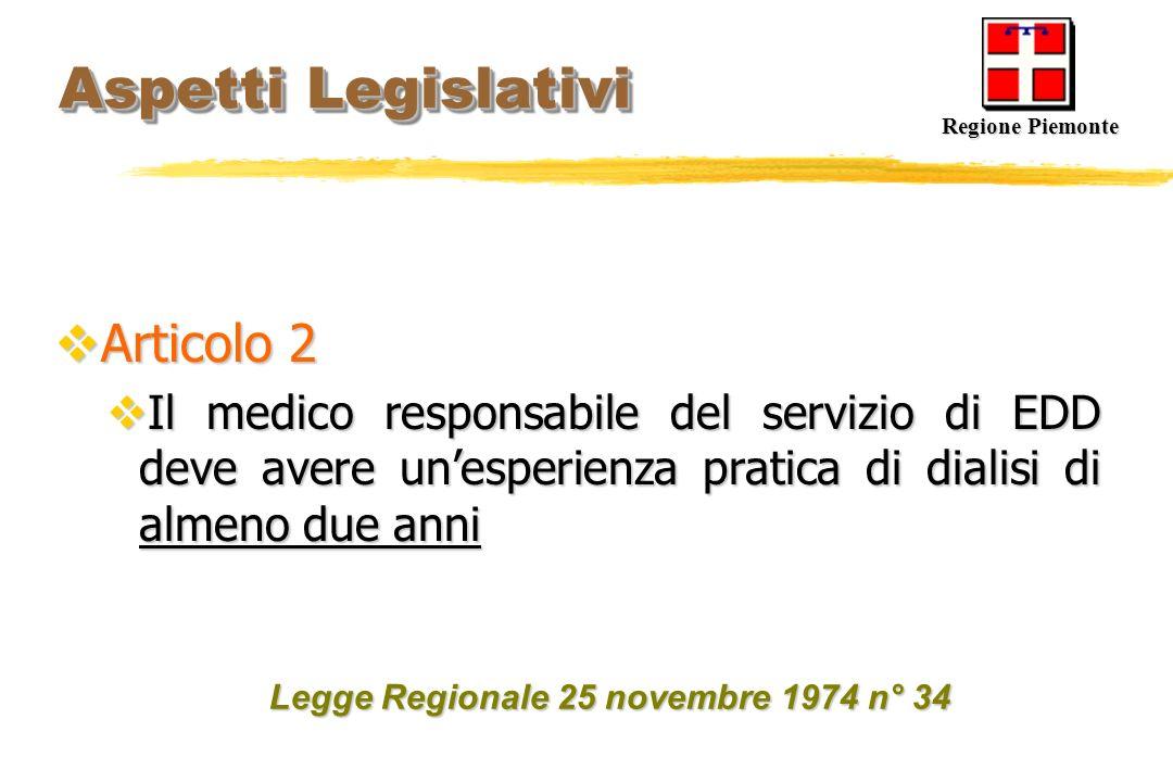 Aspetti Legislativi Articolo 2