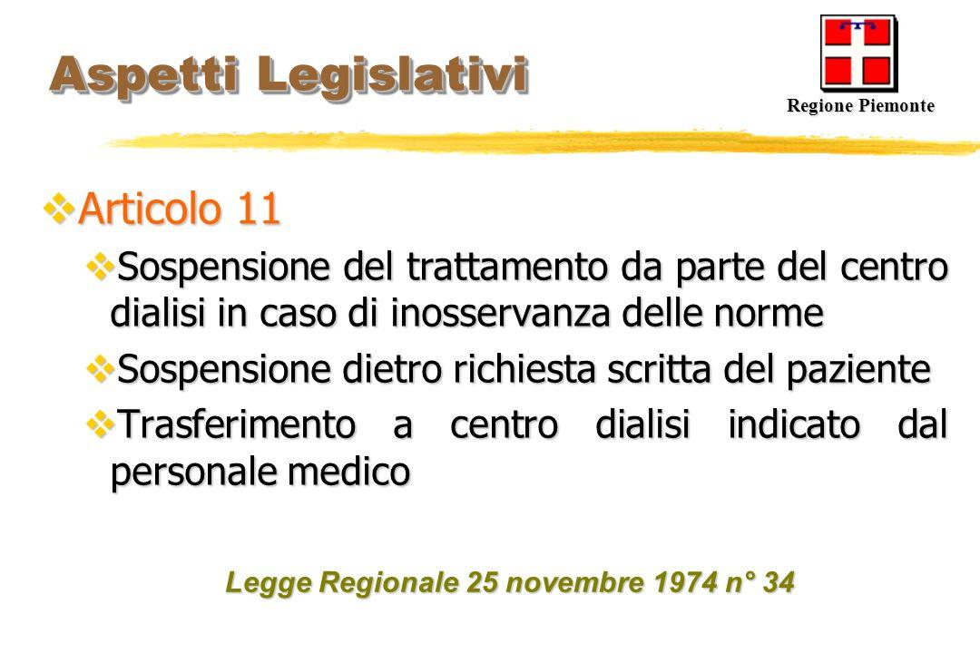 Aspetti Legislativi Articolo 11