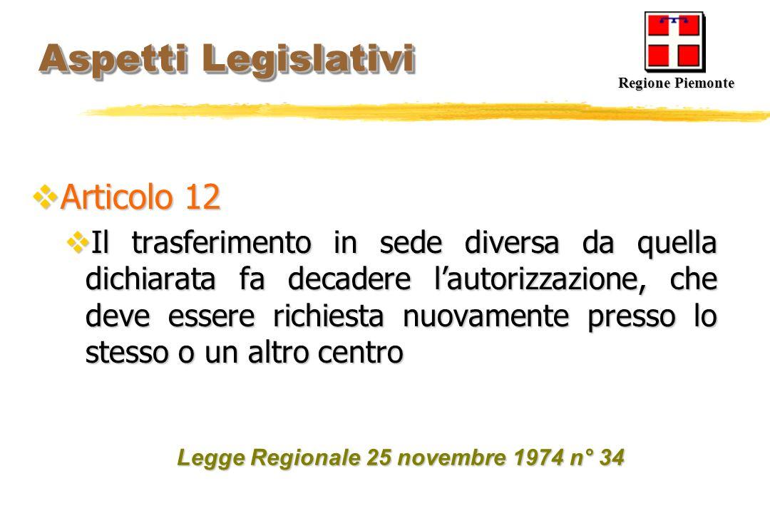 Aspetti Legislativi Articolo 12