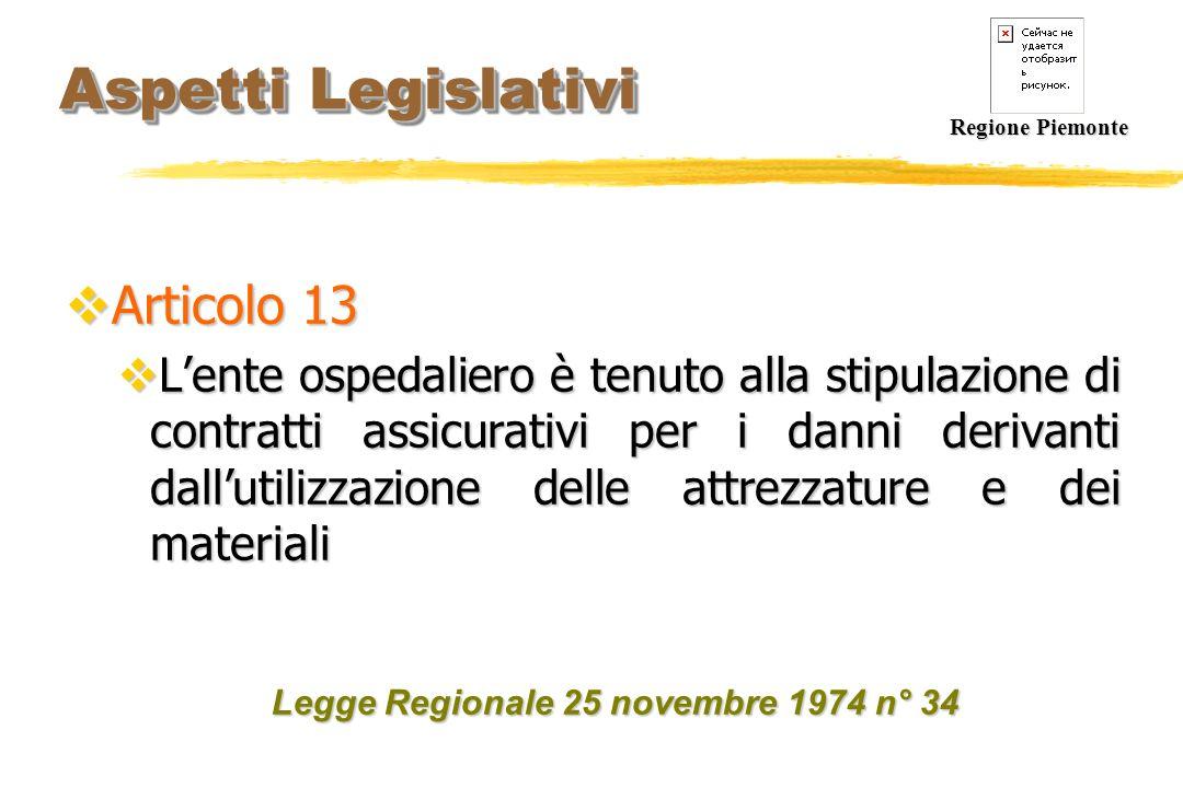 Aspetti Legislativi Articolo 13