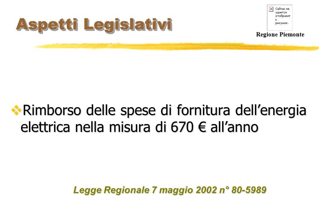 Aspetti Legislativi Regione Piemonte. Rimborso delle spese di fornitura dell'energia elettrica nella misura di 670 € all'anno.