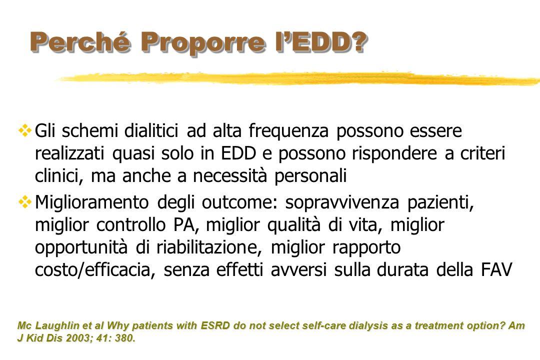 Perché Proporre l'EDD