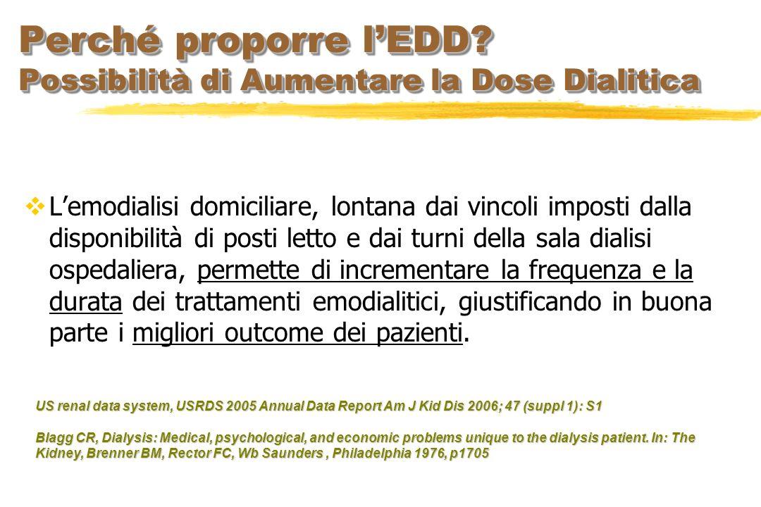 Perché proporre l'EDD Possibilità di Aumentare la Dose Dialitica