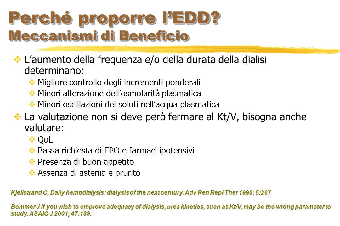 Perché proporre l'EDD Meccanismi di Beneficio