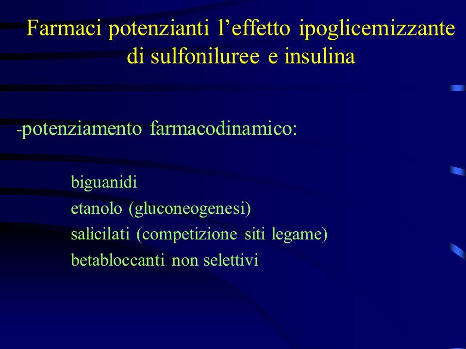 Farmaci potenzianti l'effetto ipoglicemizzante di sulfoniluree e insulina