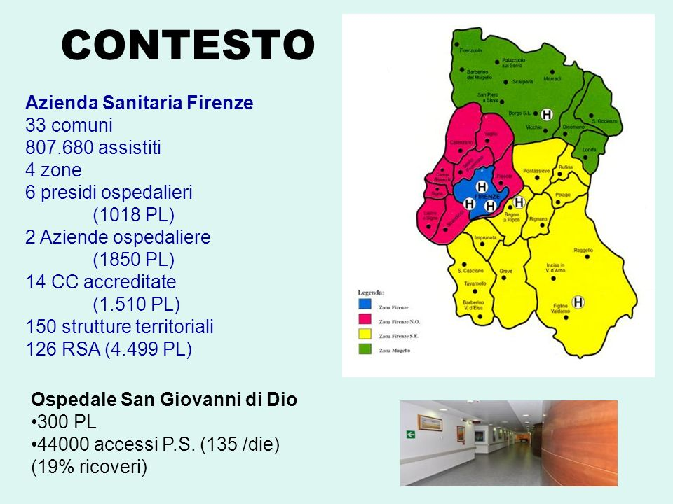 CONTESTO Azienda Sanitaria Firenze 33 comuni 807.680 assistiti 4 zone
