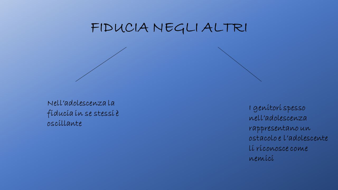 Amato FIDUCIA IN SE STESSI ADOLESCENZA - ppt scaricare FN39