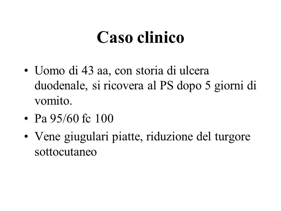 Caso clinico Uomo di 43 aa, con storia di ulcera duodenale, si ricovera al PS dopo 5 giorni di vomito.