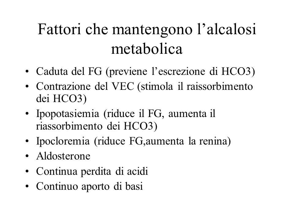 Fattori che mantengono l'alcalosi metabolica