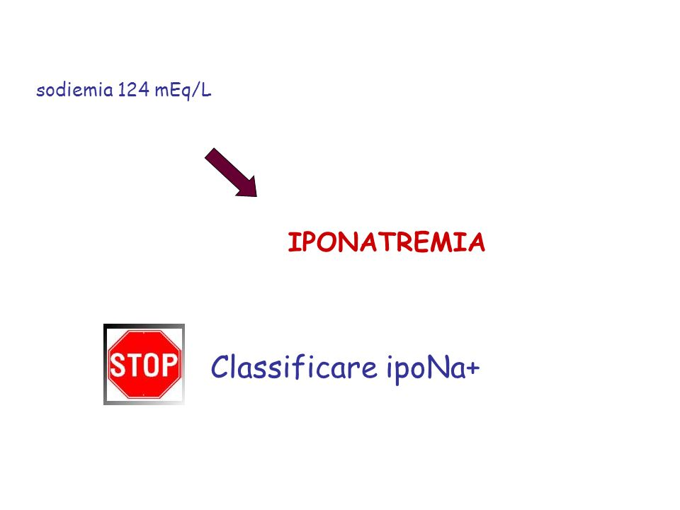 sodiemia 124 mEq/L IPONATREMIA Classificare ipoNa+