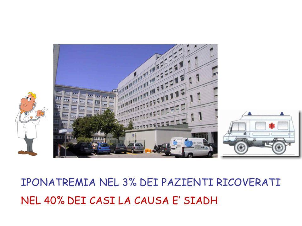 IPONATREMIA NEL 3% DEI PAZIENTI RICOVERATI