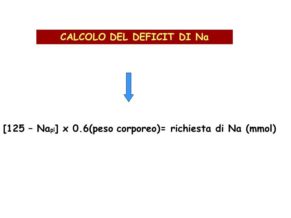 CALCOLO DEL DEFICIT DI Na