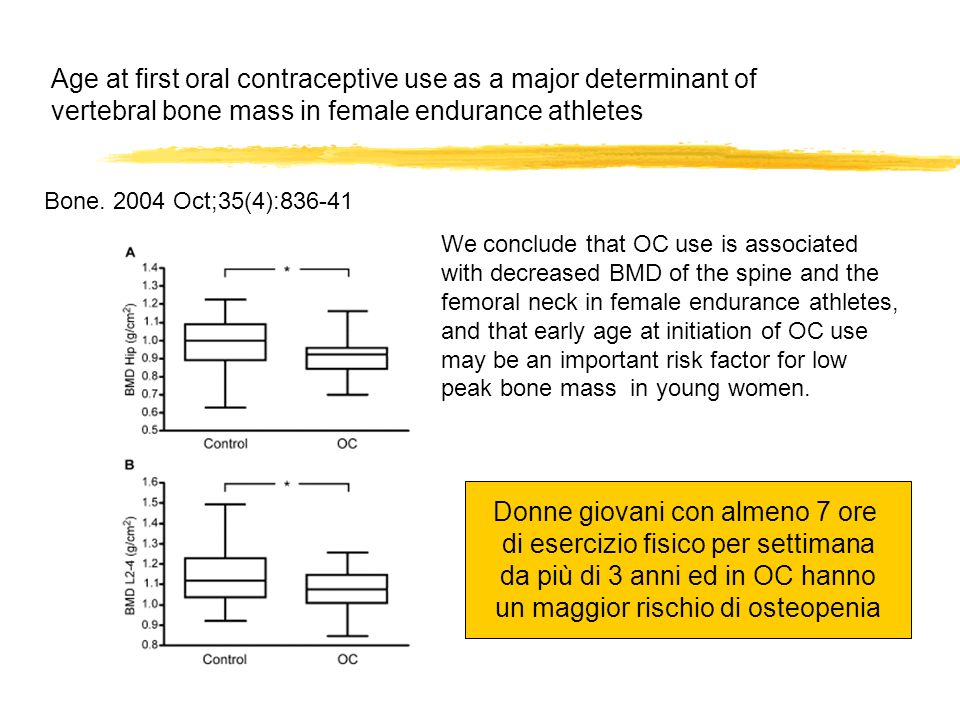 Age at first oral contraceptive use as a major determinant of