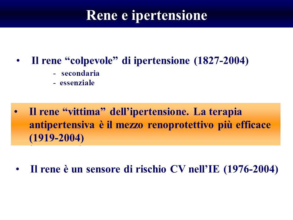 Rene e ipertensione Il rene colpevole di ipertensione (1827-2004)