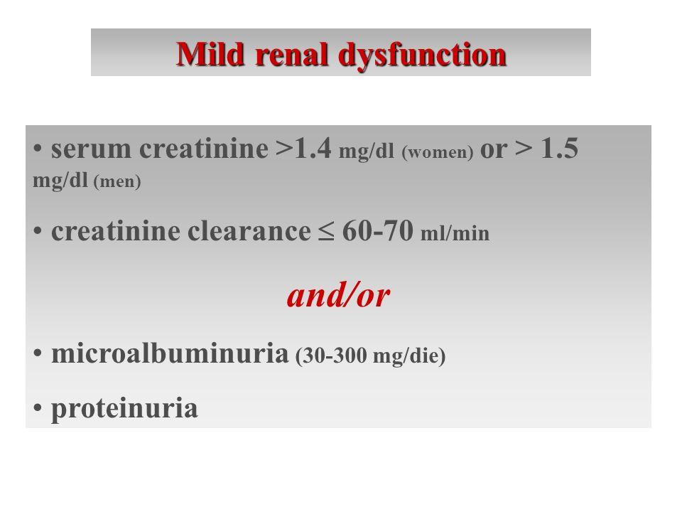 Mild renal dysfunction