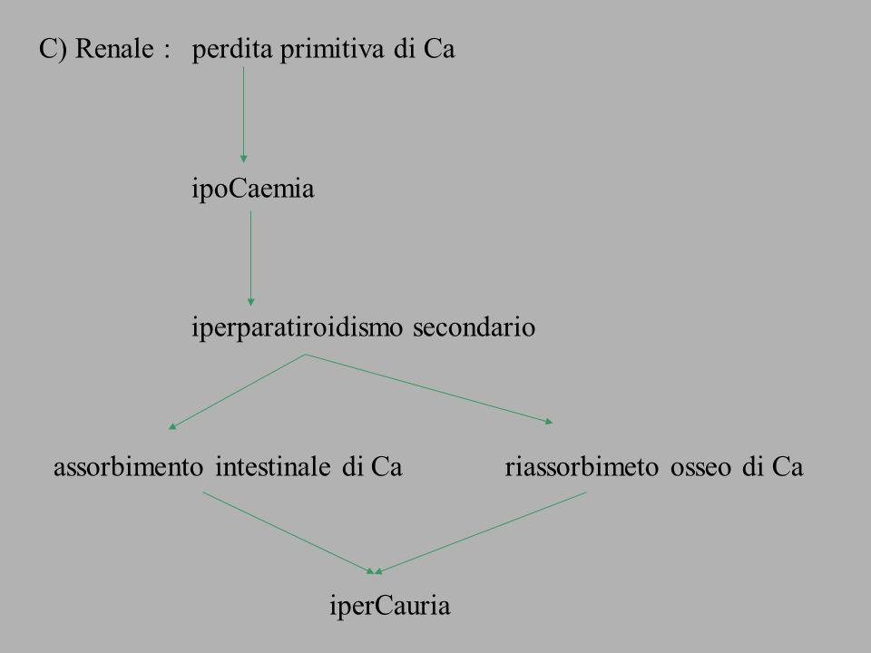 C) Renale : perdita primitiva di Ca