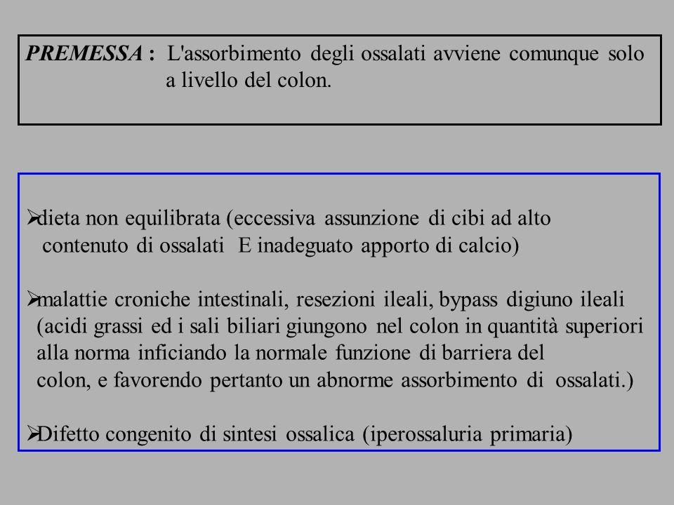 PREMESSA : L assorbimento degli ossalati avviene comunque solo