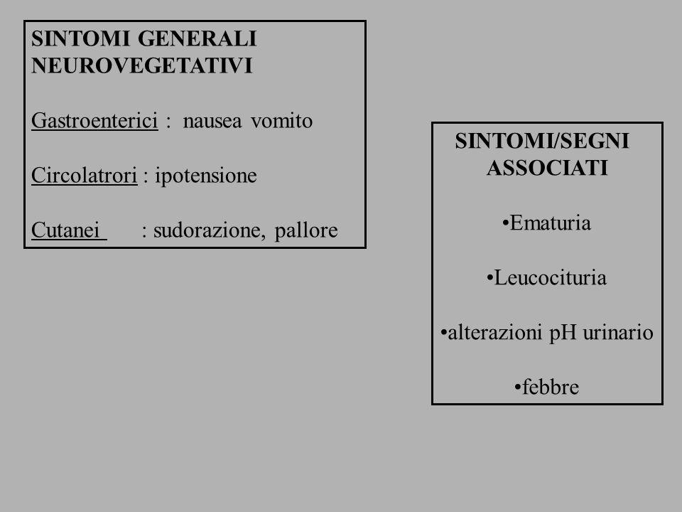 alterazioni pH urinario