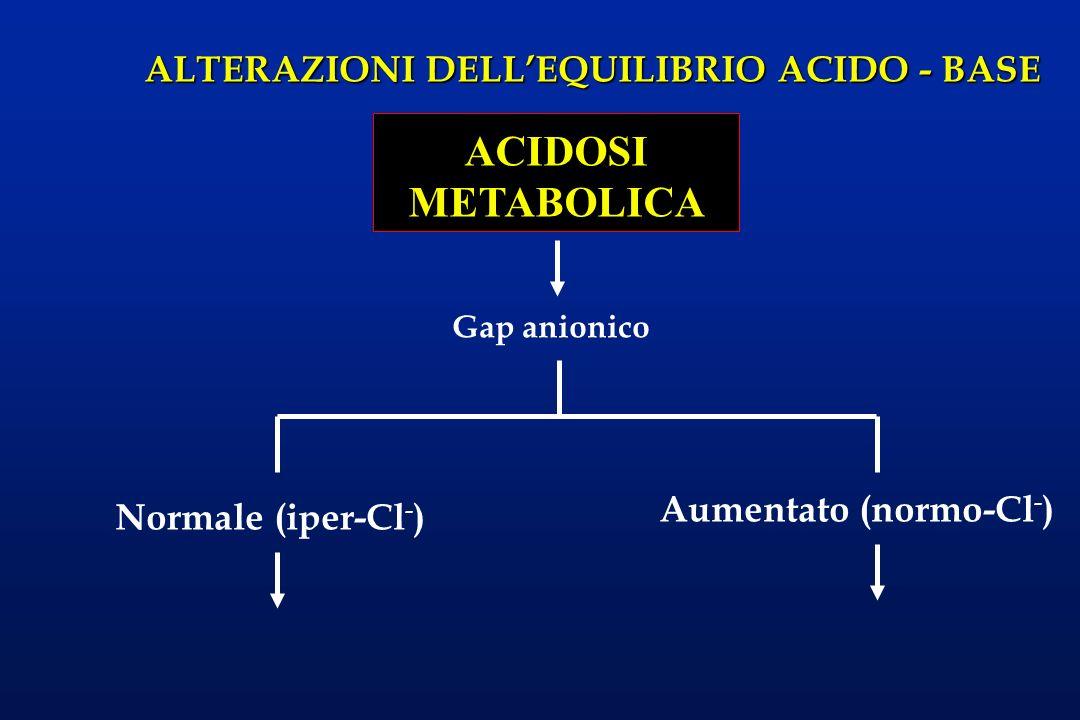 ACIDOSI METABOLICA Aumentato (normo-Cl-) Normale (iper-Cl-)