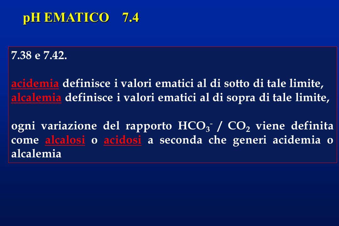 pH EMATICO 7.4 7.38 e 7.42. acidemia definisce i valori ematici al di sotto di tale limite,