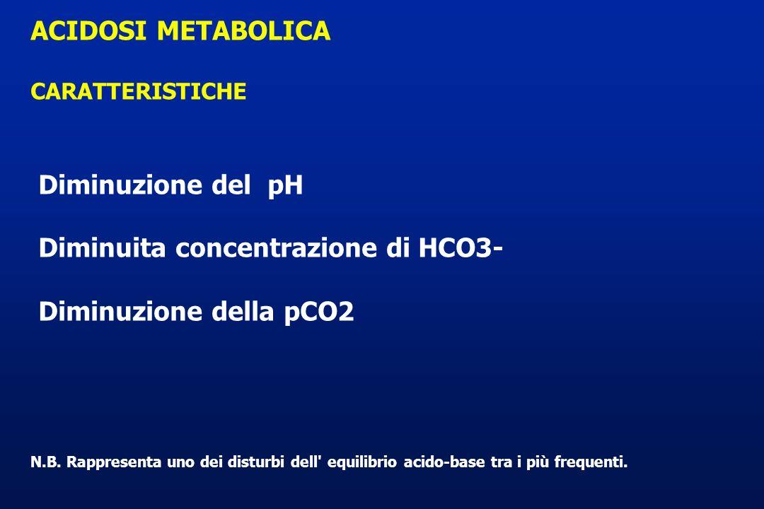 Diminuita concentrazione di HCO3- Diminuzione della pCO2