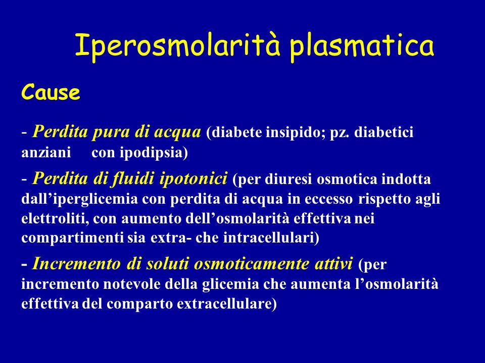 Iperosmolarità plasmatica