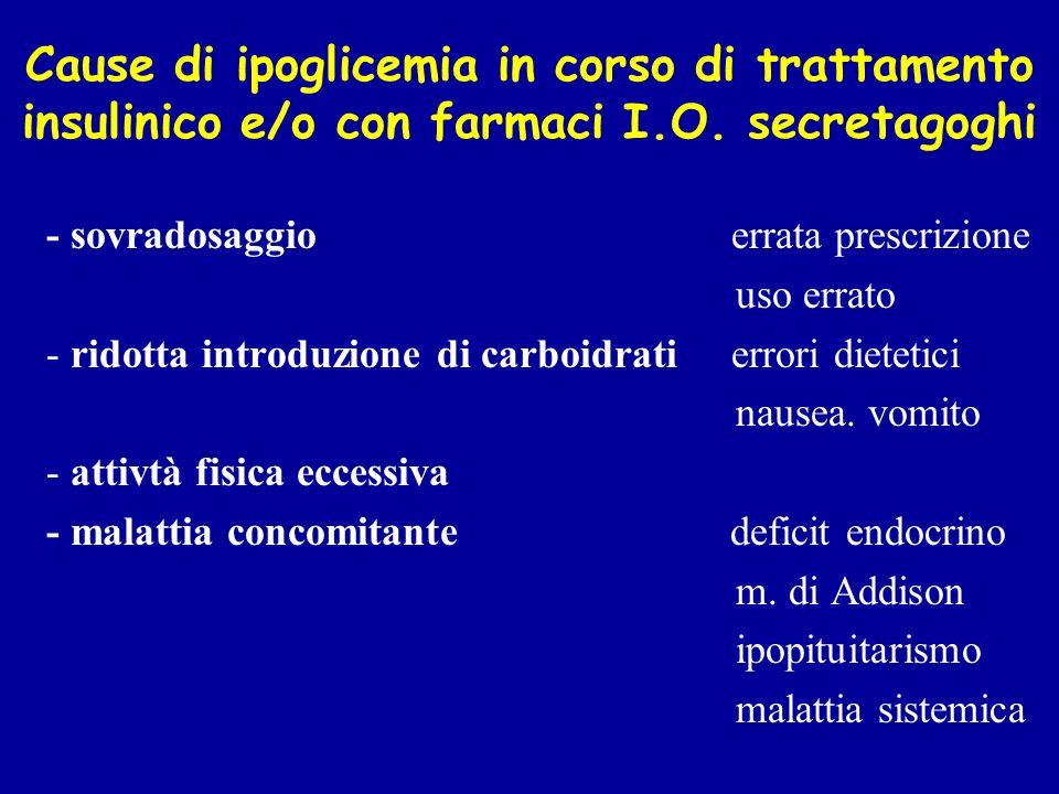 Cause di ipoglicemia in corso di trattamento insulinico e/o con farmaci I.O. secretagoghi