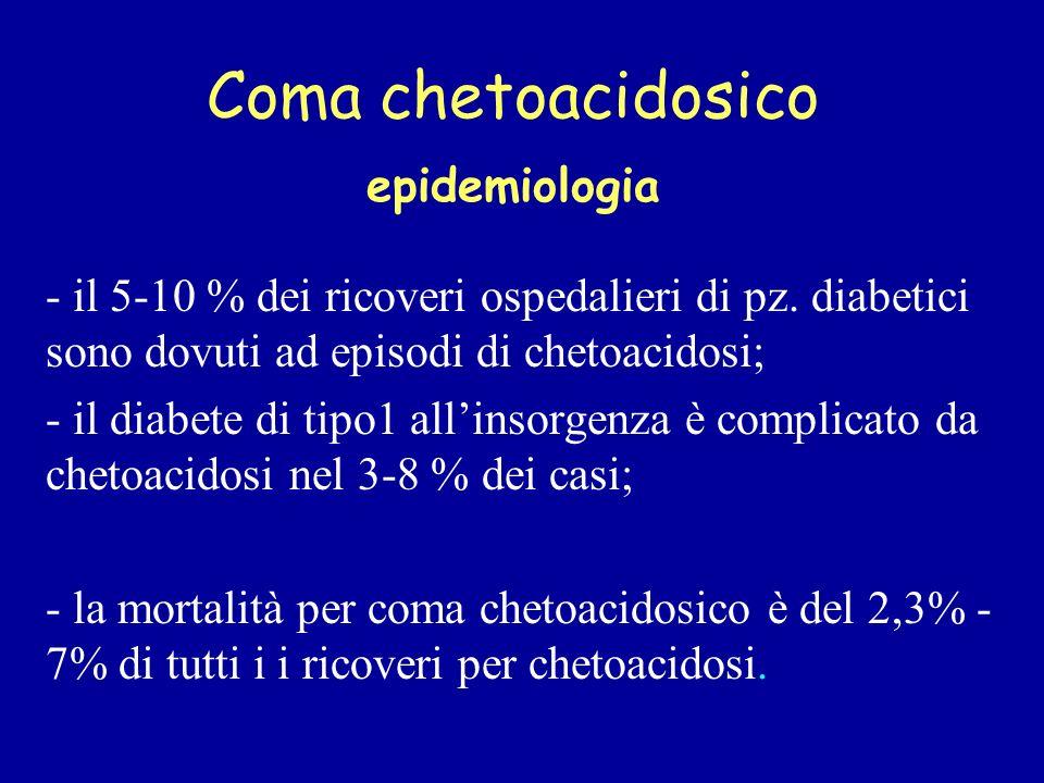 Coma chetoacidosico epidemiologia