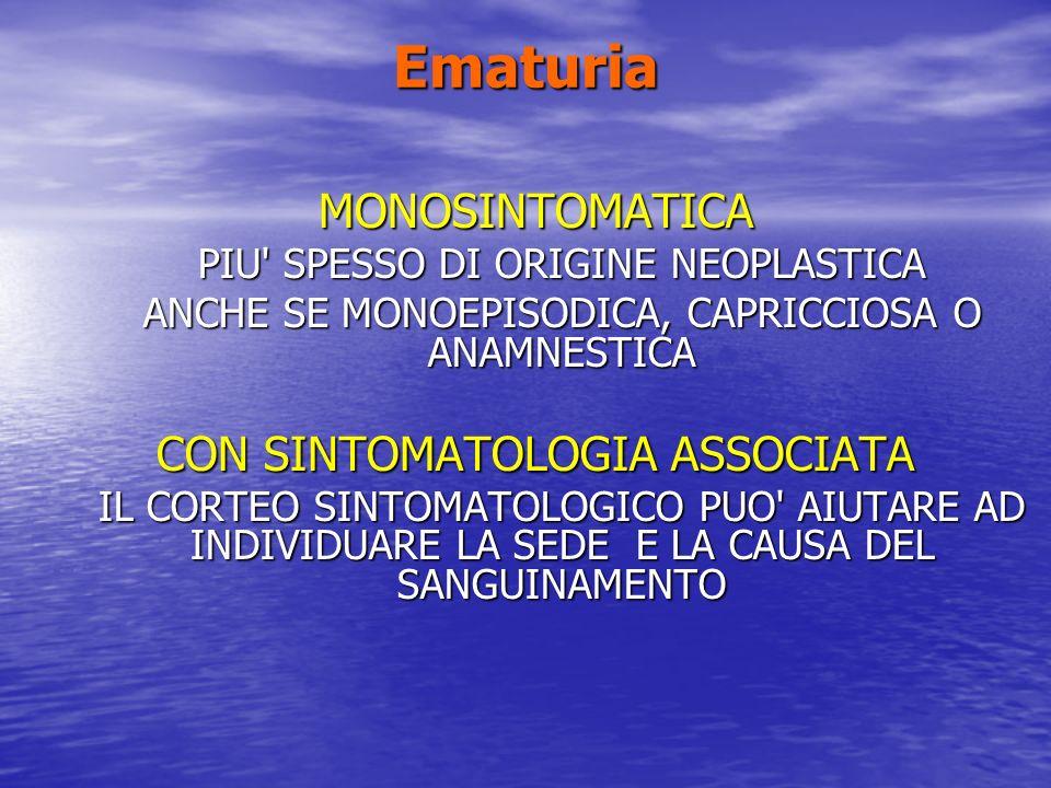 Ematuria MONOSINTOMATICA CON SINTOMATOLOGIA ASSOCIATA