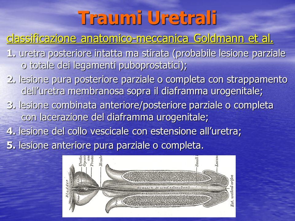 Traumi Uretrali classificazione anatomico-meccanica Goldmann et al.