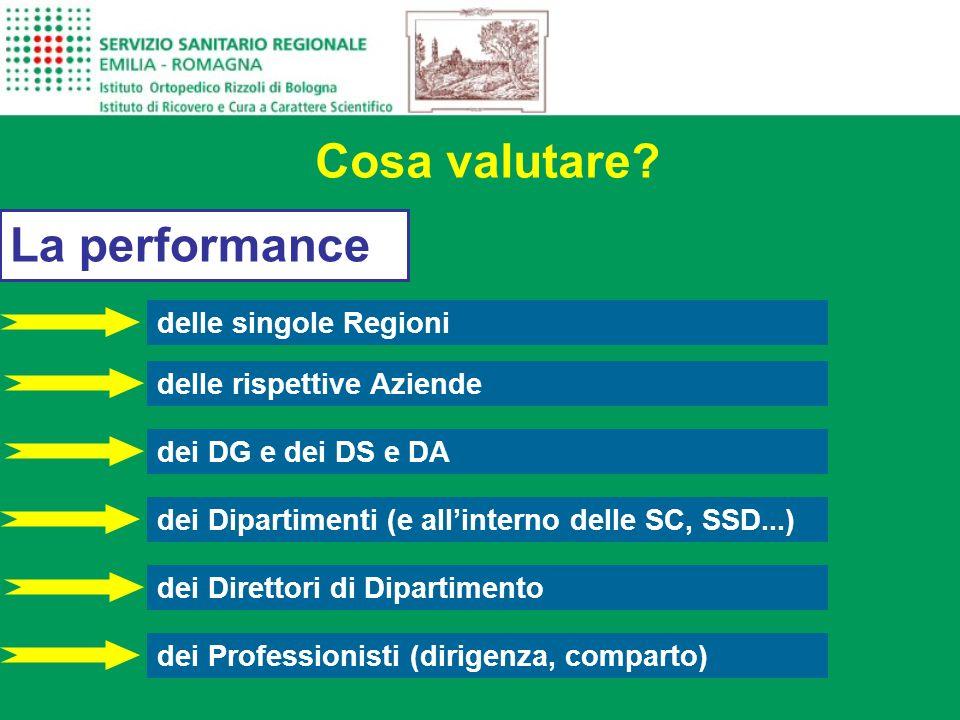 Cosa valutare La performance delle singole Regioni