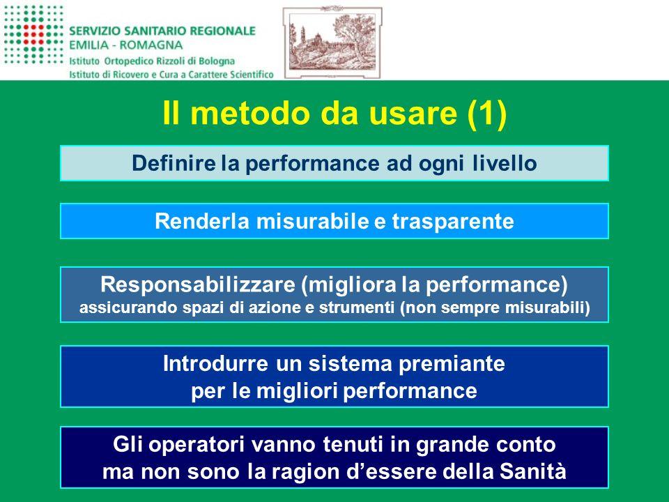 Il metodo da usare (1) Definire la performance ad ogni livello