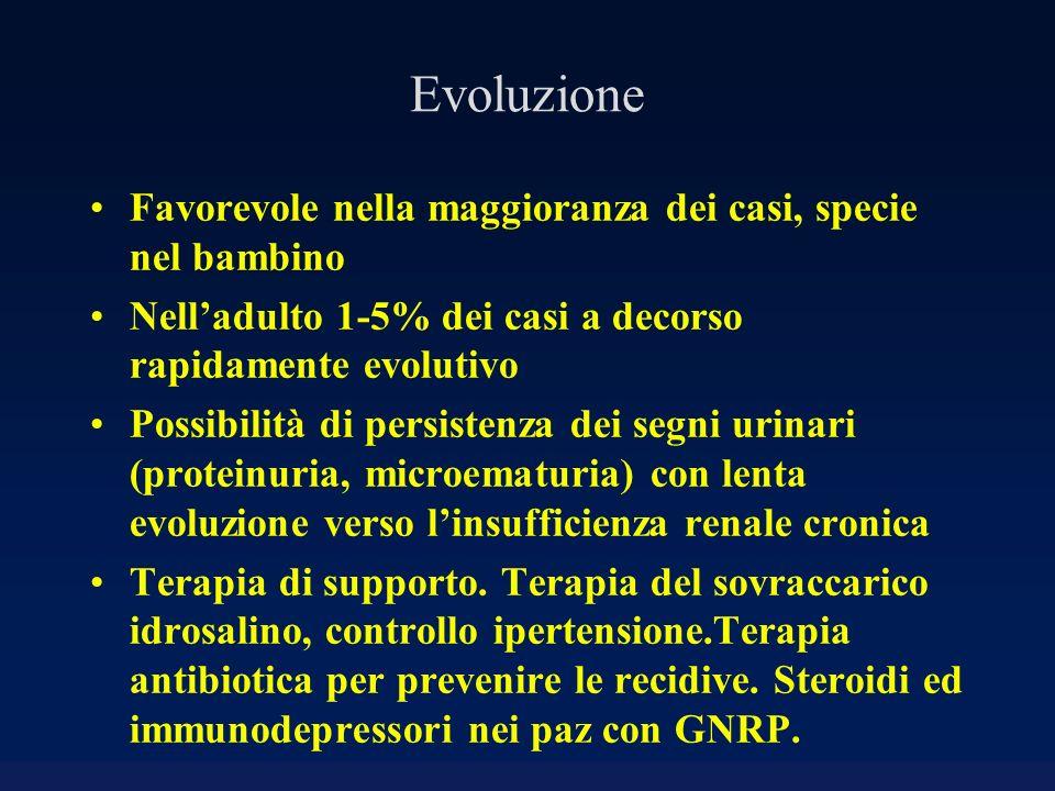 Evoluzione Favorevole nella maggioranza dei casi, specie nel bambino