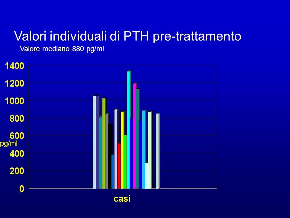 Valori individuali di PTH pre-trattamento