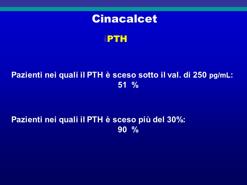 Cinacalcet iPTH. Pazienti nei quali il PTH è sceso sotto il val. di 250 pg/mL: 51 % Pazienti nei quali il PTH è sceso più del 30%: