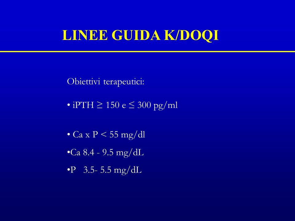 LINEE GUIDA K/DOQI Obiettivi terapeutici: iPTH ≥ 150 e ≤ 300 pg/ml
