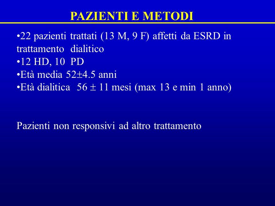PAZIENTI E METODI22 pazienti trattati (13 M, 9 F) affetti da ESRD in trattamento dialitico. 12 HD, 10 PD.