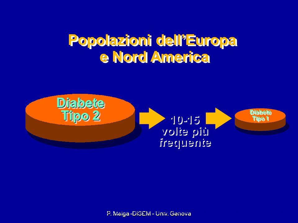 Popolazioni dell'Europa