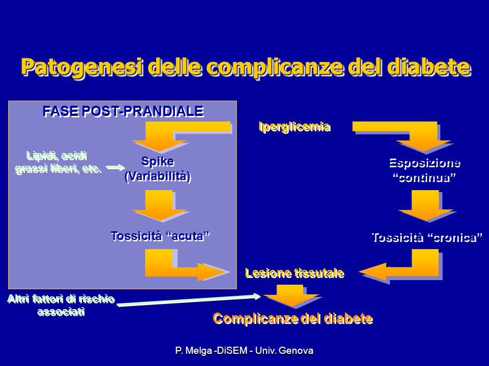 Patogenesi delle complicanze del diabete