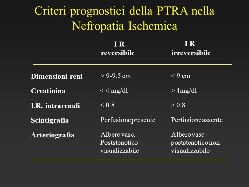 Criteri prognostici della PTRA nella Nefropatia Ischemica